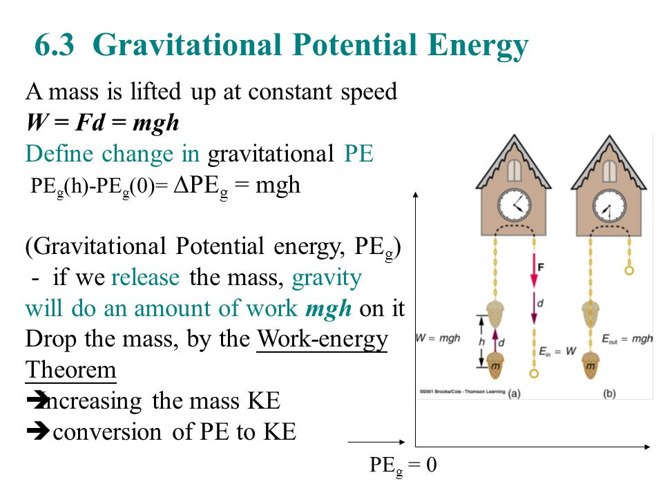 Potential Energy Definition Of Potential Energy By 3772886
