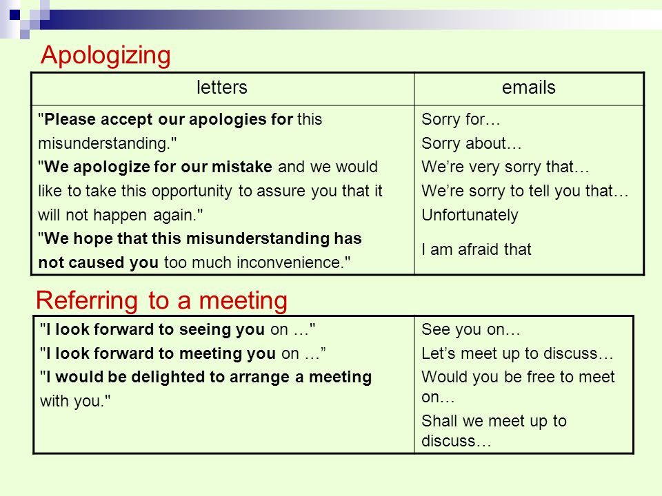 Apologizing Referring to a meeting letters emails