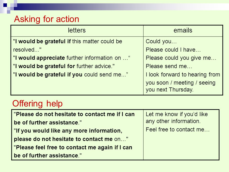 Asking for action Offering help letters emails