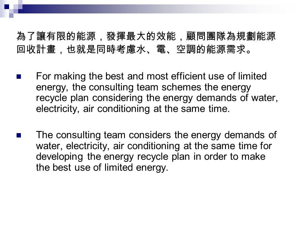 為了讓有限的能源,發揮最大的效能,顧問團隊為規劃能源