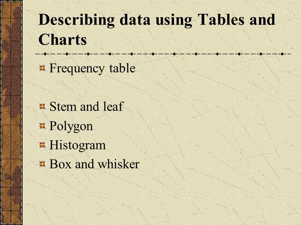 Describing data using Tables and Charts