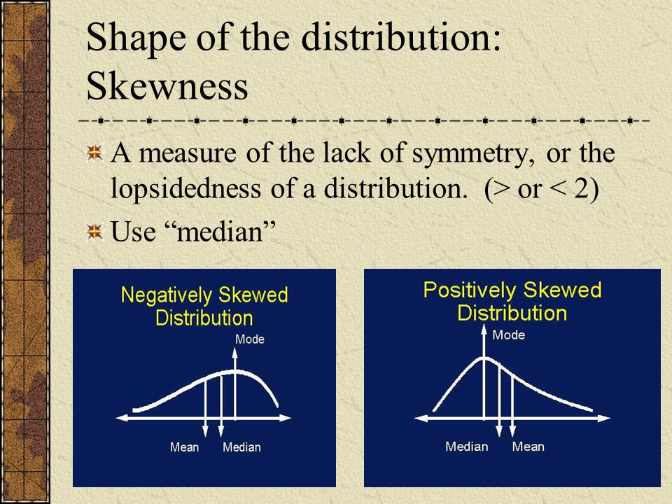 Shape of the distribution: Skewness