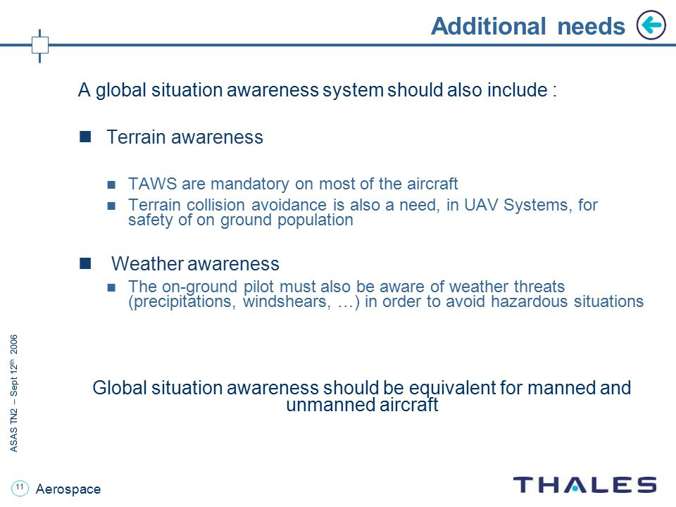Additional needs A global situation awareness system should also include : Terrain awareness. TAWS are mandatory on most of the aircraft.