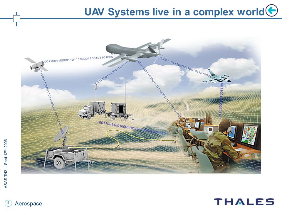 UAV Systems live in a complex world