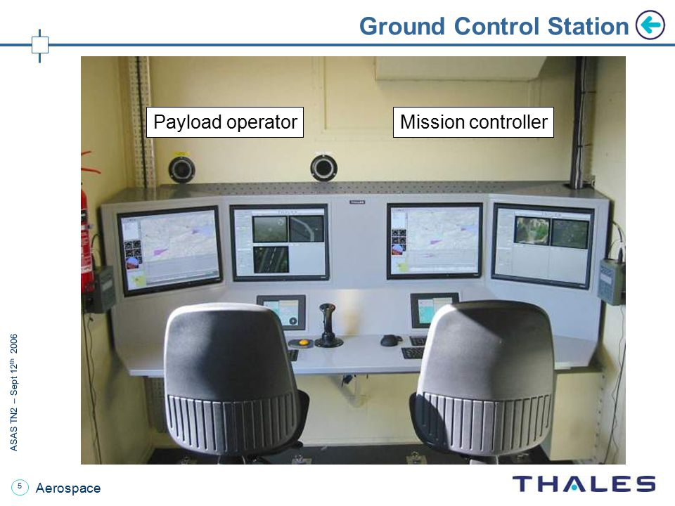 Ground Control Station