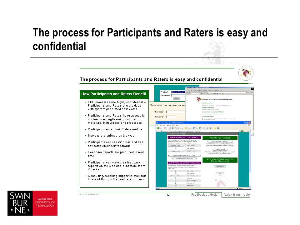 The process for Participants and Raters is easy and confidential