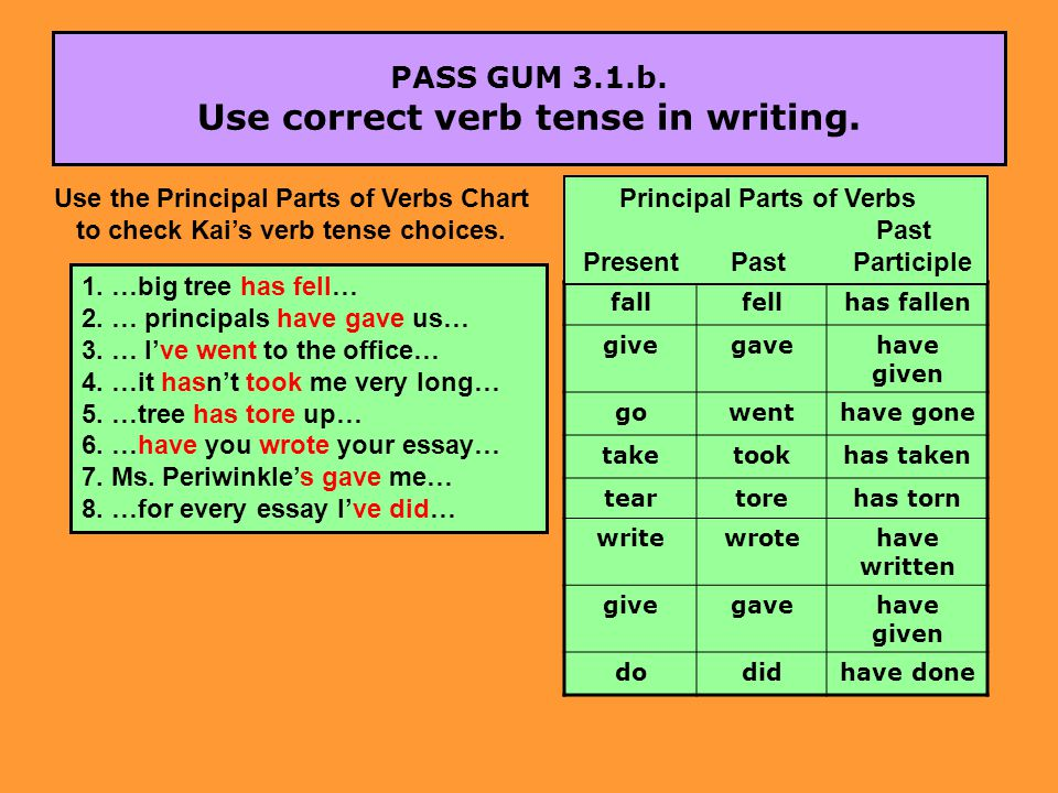 essay verb tense Help your english language learners master effective communication with this lesson, which covers the past, present, and future verb tenses from reading to writing, kids will get the practice they need to communicate here.