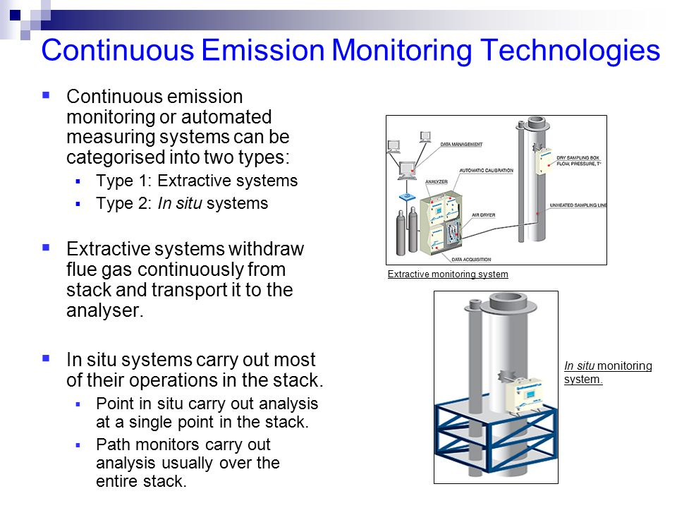 Air Emissions Monitoring Ppt Video Online Download
