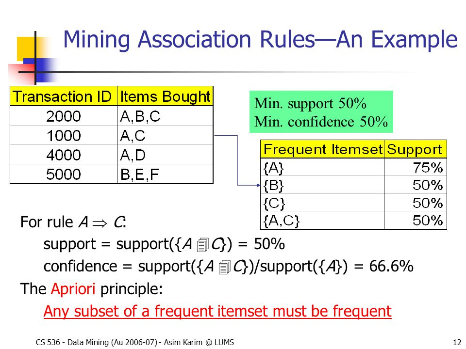 association rule mining using apriori algorithm Motivation¶ i was looking to run association analysis in python using the apriori algorithm to derive rules of the form {a} - {b} however.