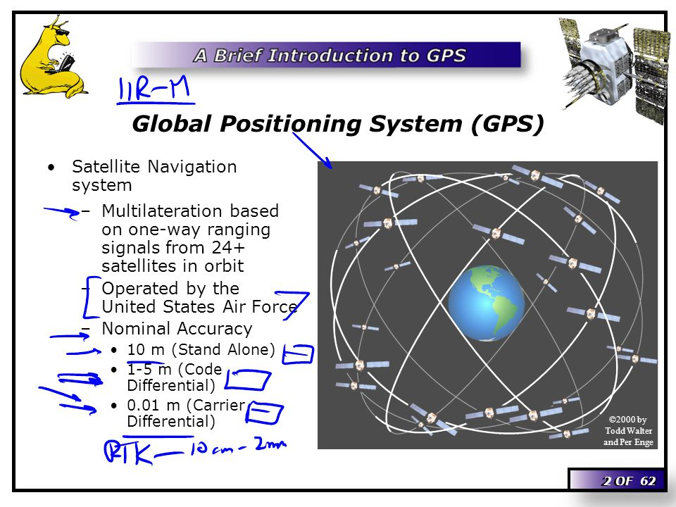 an introduction to the global positioning system gps Introduction to gps: the global positioning system/ahmed el-rabbany p cmš(artech house mobile communications series) includes bibliographical references and index.