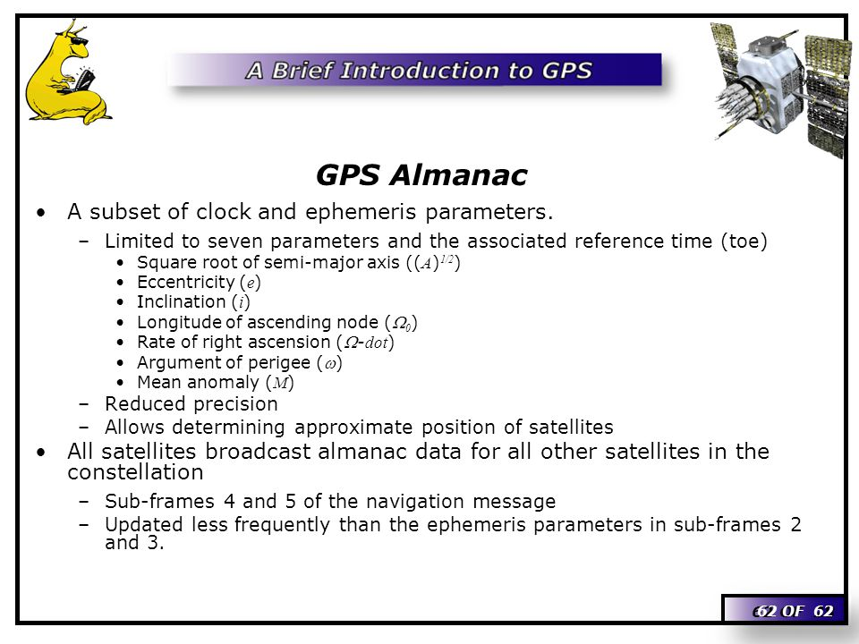 A Brief Introduction To The Global Positioning System Gps