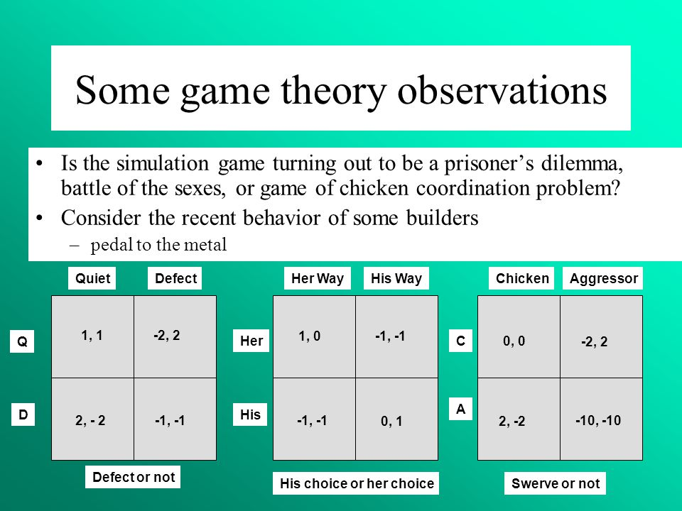 Battle of the sexes game theory picture 81