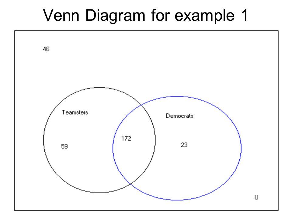 Venn diagram tutorial idealstalist venn diagram tutorial ccuart Choice Image