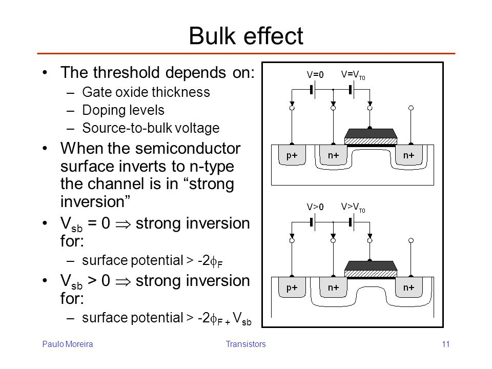 Bulk effect The threshold depends on: