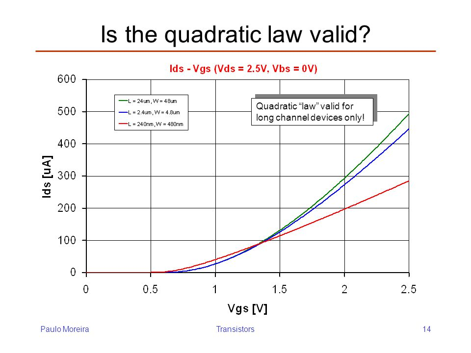 Is the quadratic law valid