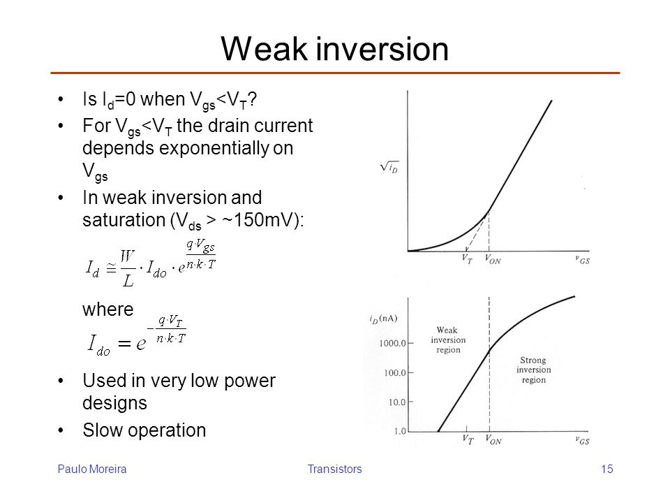 Weak inversion Is Id=0 when Vgs<VT