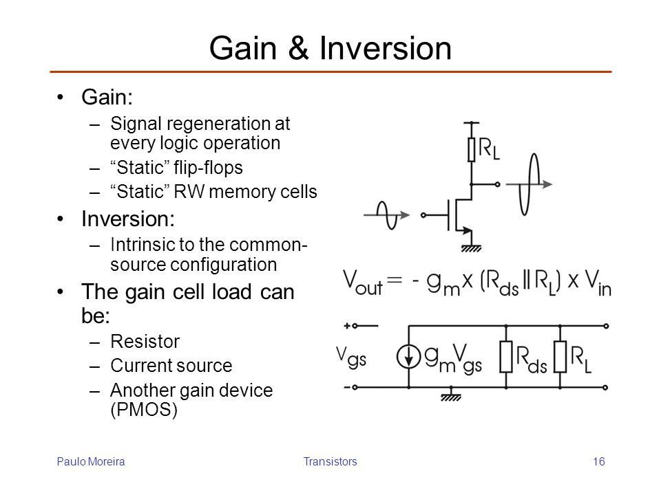 Gain & Inversion Gain: Inversion: The gain cell load can be:
