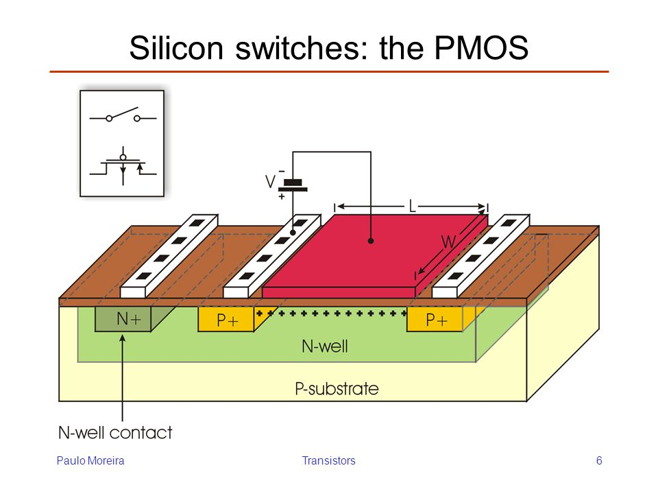 Silicon switches: the PMOS