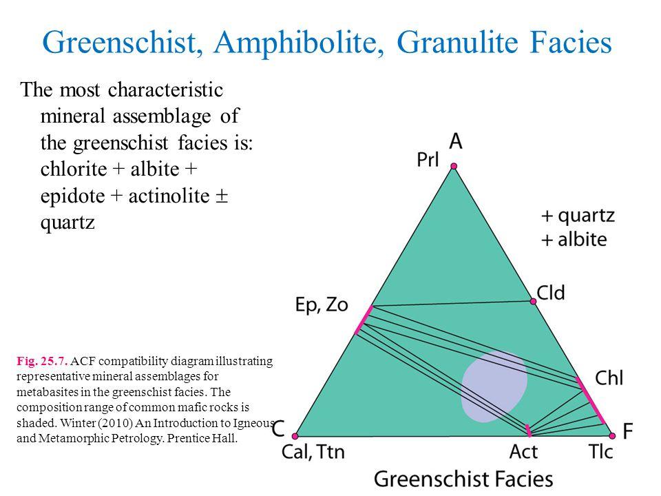 Chapter 25. Metamorphic Facies and Metamorphosed Mafic ...