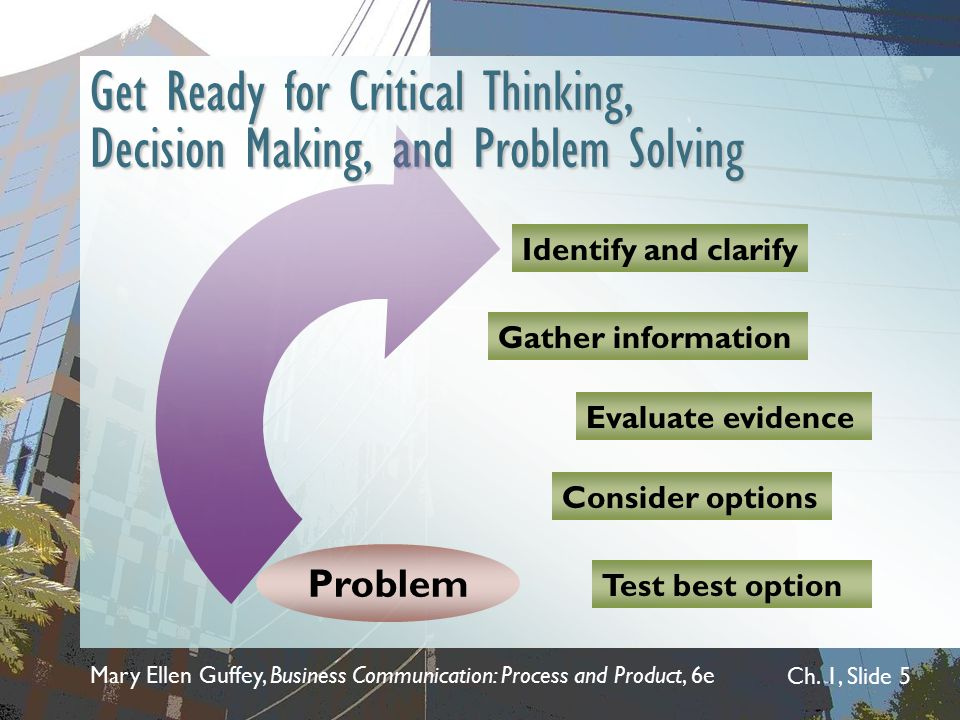 Get Ready for Critical Thinking, Decision Making, and Problem Solving