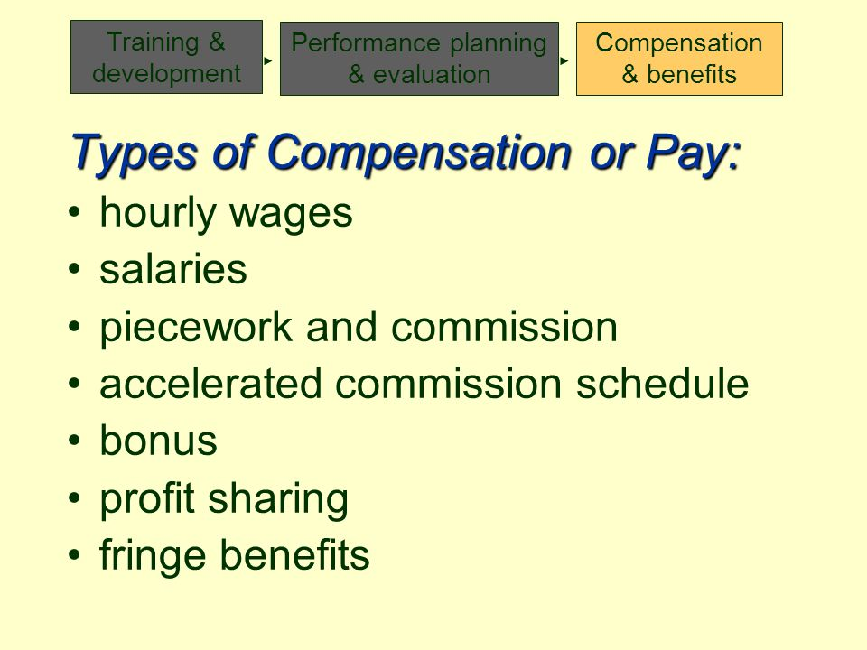 types of fringe benefits business essay The benefits of doing business online and how you can plan for online business  business types and legal structures topics: start-up options,  decide what aspects of online business will benefit your business review your budget to work out what you can afford.