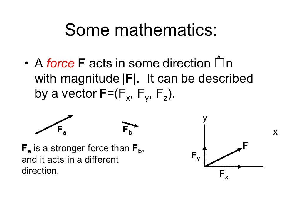 Some mathematics: ^ A force F acts in some direction n with magnitude |F|. It can be described by a vector F=(Fx, Fy, Fz).