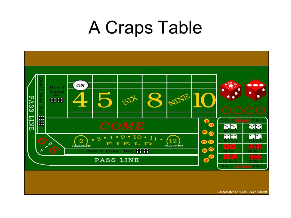 Intro to probability games ppt video online download for 12 craps table