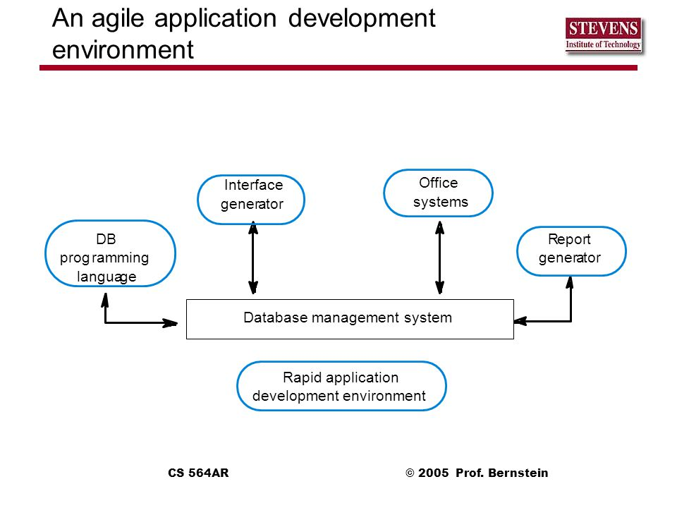 An agile application development environment