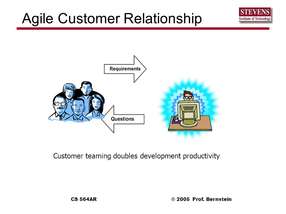 Agile Customer Relationship