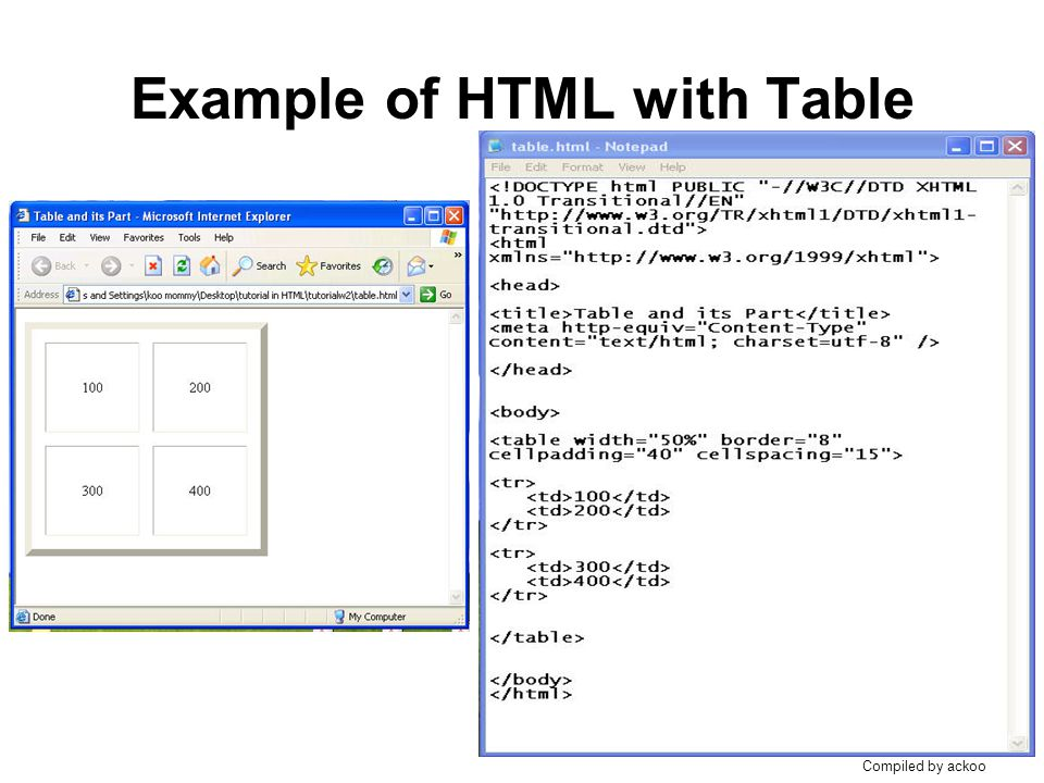 Constructing table by using html ppt video online download for How to use table tag in html