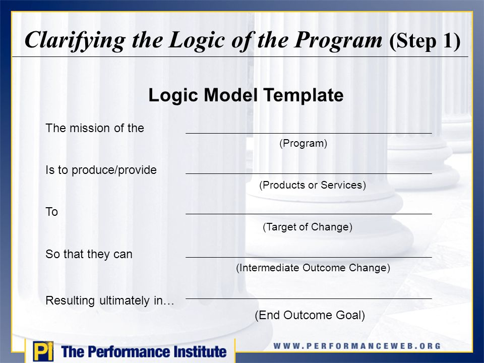 The Performance Institute - Ppt Download