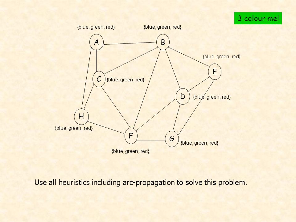 Use all heuristics including arc-propagation to solve this problem.