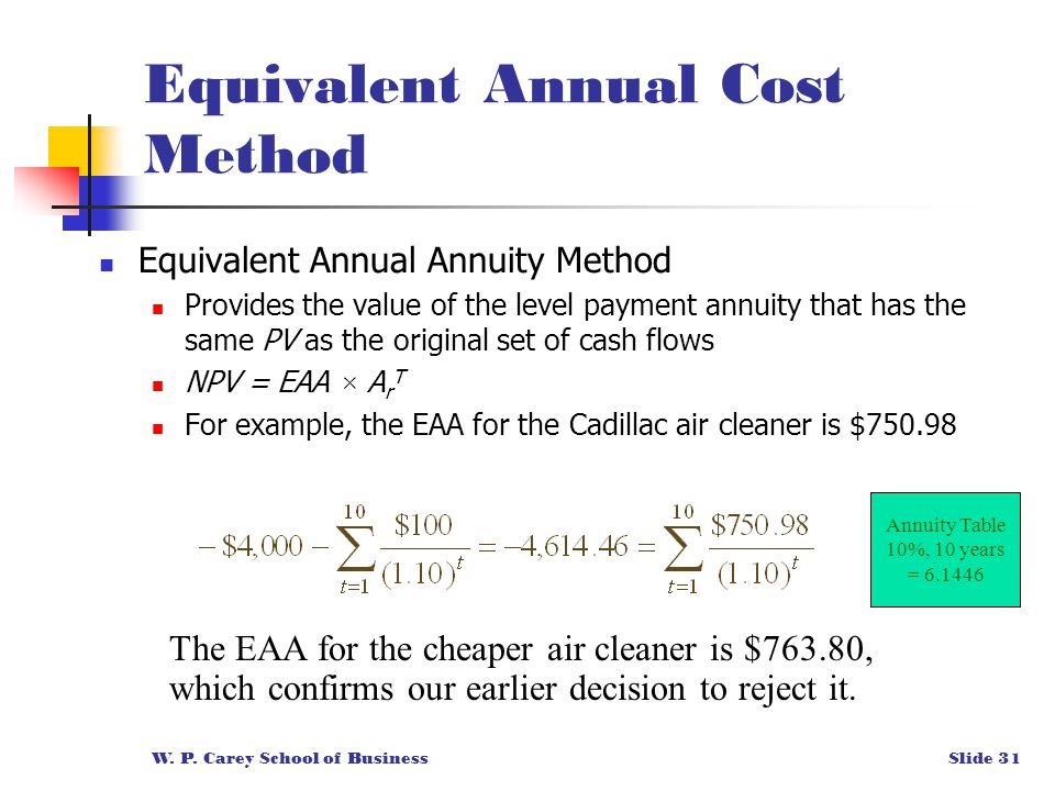 equivalent annual cost In this paper, the use of equivalent annual cost (eac) is assessed to reduce the  amount of combinations and assess cost-optimal flood risk reduction strategies.