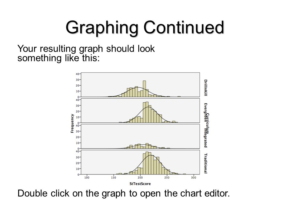 how to make a one way anova graph