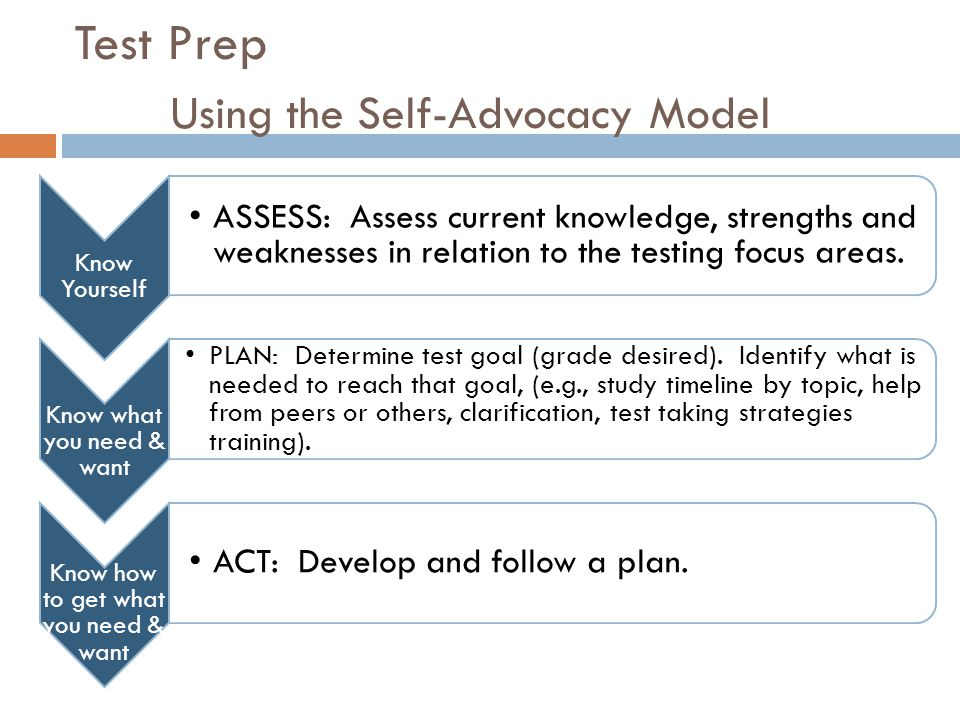 Teaching Self Advocacy Style Ppt Download