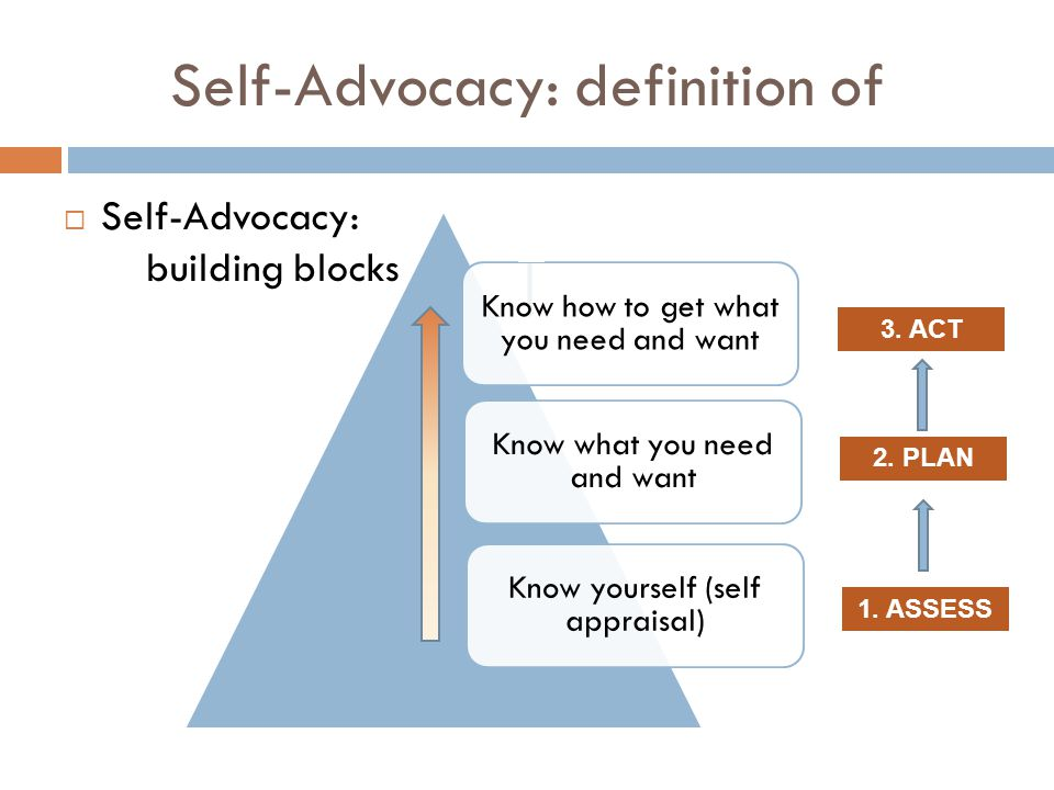 Worksheet Self Advocacy   Worksheets   Elementary Students teaching self advocacy style ppt download 5 definition of