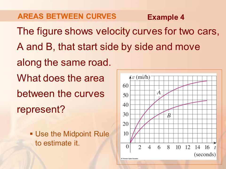 AREAS BETWEEN CURVES Example 4.