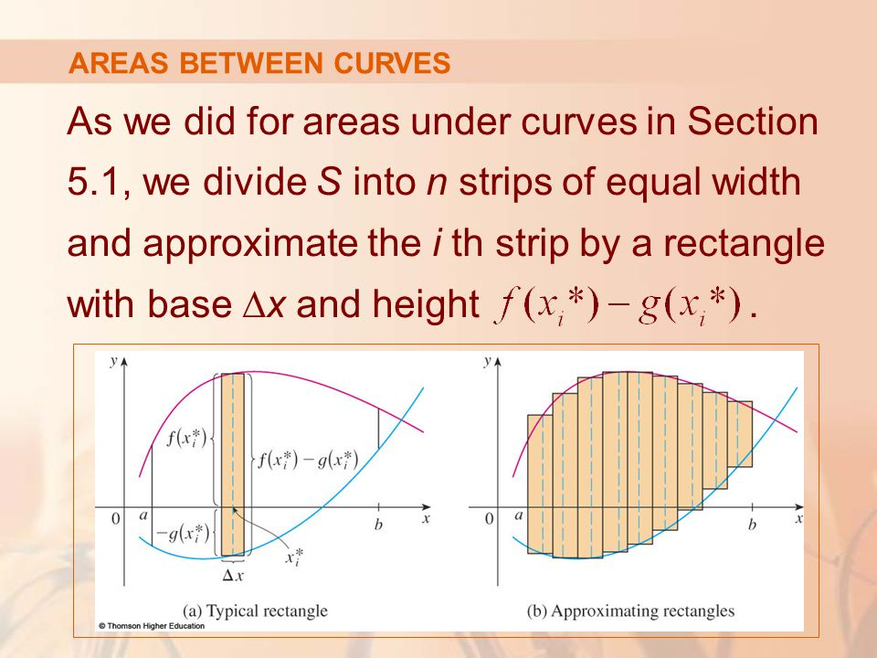 AREAS BETWEEN CURVES