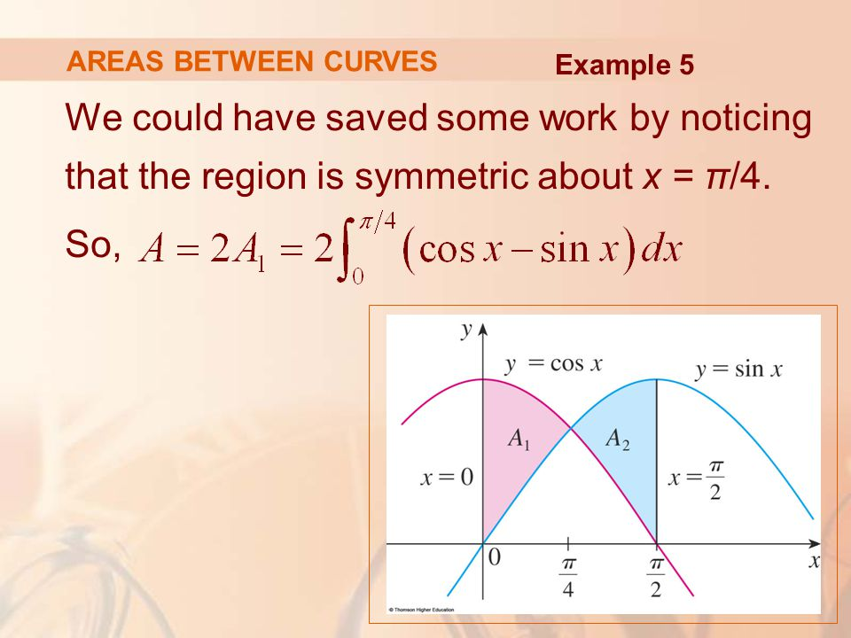 AREAS BETWEEN CURVES Example 5. We could have saved some work by noticing that the region is symmetric about x = π/4.