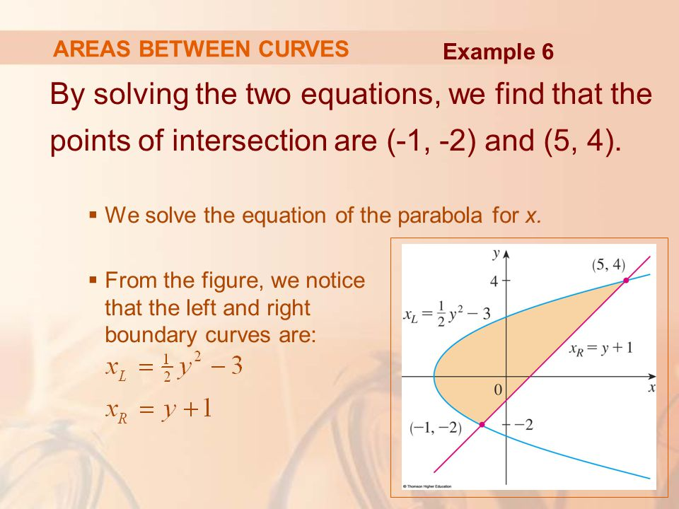 AREAS BETWEEN CURVES Example 6. By solving the two equations, we find that the points of intersection are (-1, -2) and (5, 4).