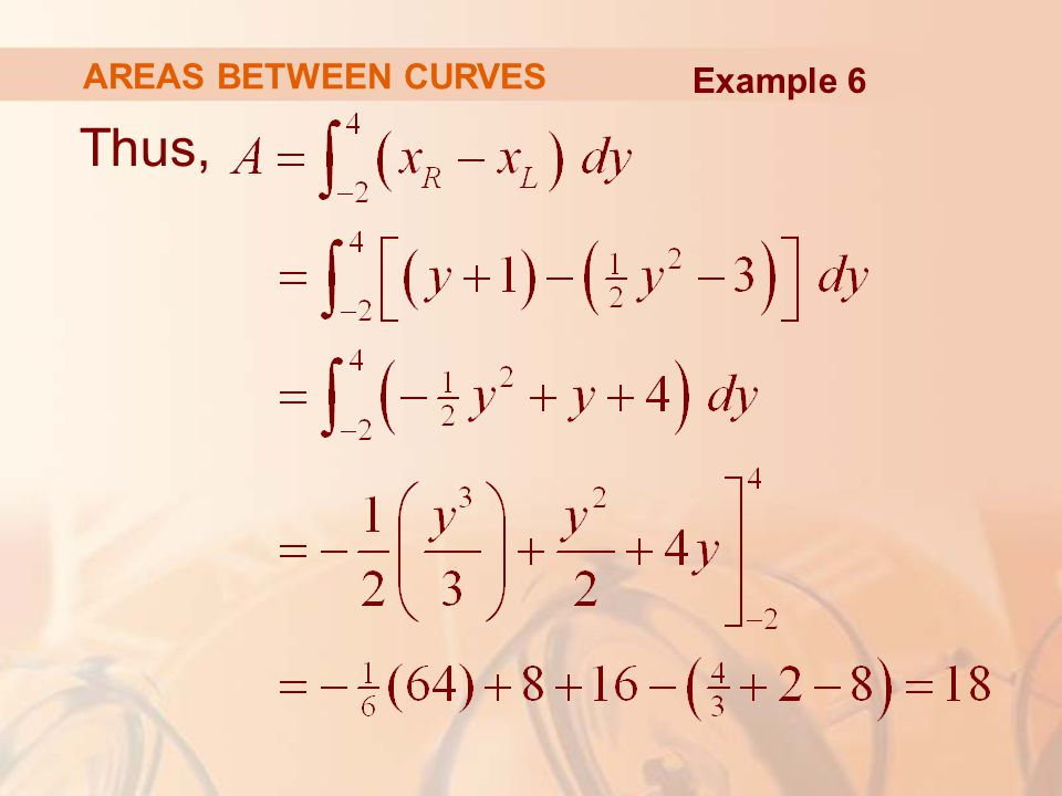AREAS BETWEEN CURVES Example 6 Thus,