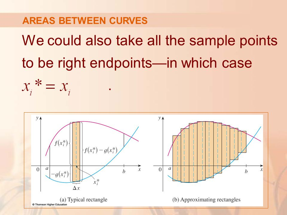 AREAS BETWEEN CURVES We could also take all the sample points to be right endpoints—in which case .
