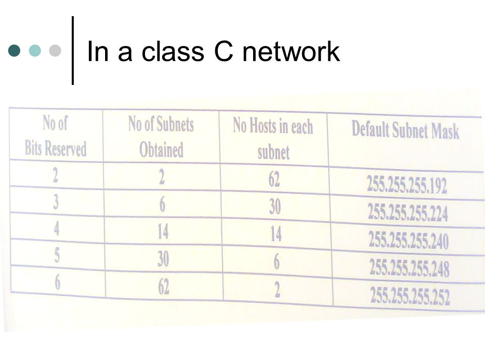 In a class C network