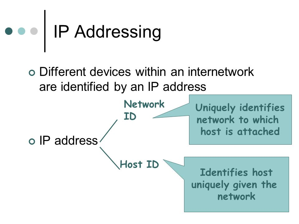 IP Addressing Different devices within an internetwork are identified by an IP address. IP address.