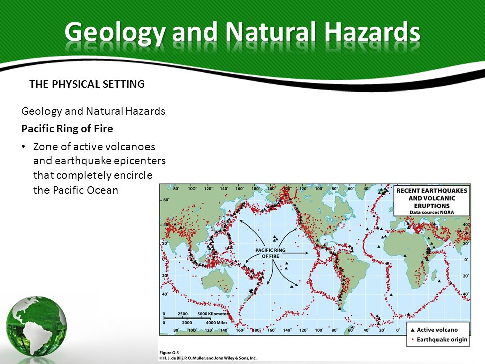 Geology and Natural Hazards