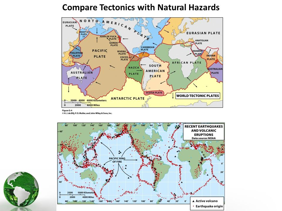 Compare Tectonics with Natural Hazards