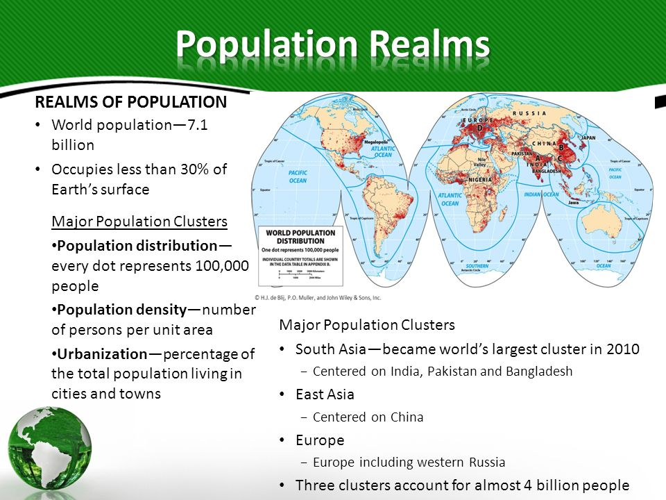 Population Realms REALMS OF POPULATION World population—7.1 billion
