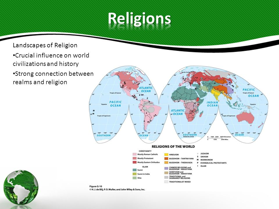 Religions Landscapes of Religion