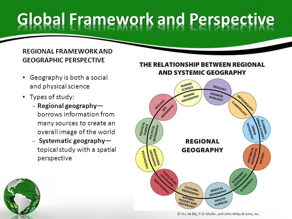 Global Framework and Perspective