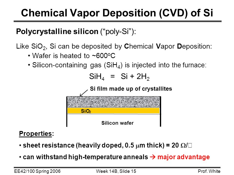 Sio Properties Chemical